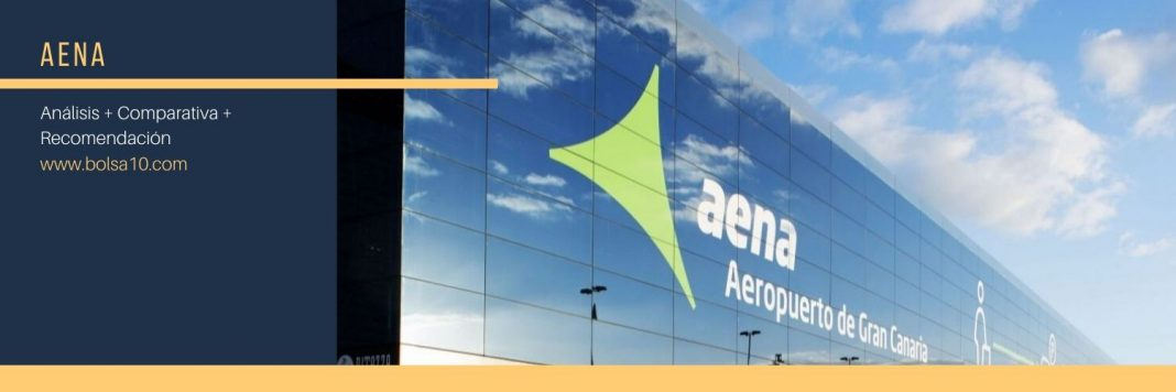 AENA análisis fundamental y técnico