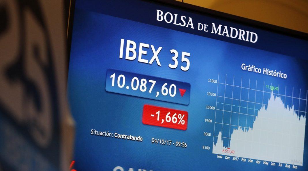 IBEX 35 ANÁLISIS TÉCNICO DEL INDICE