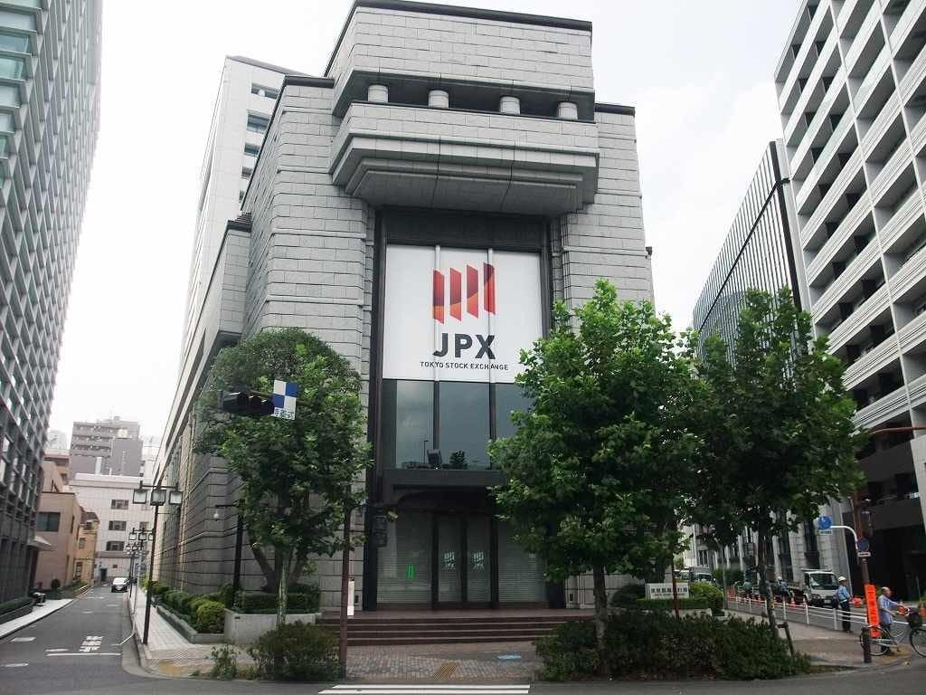 Nikkei 225 análisis técnico