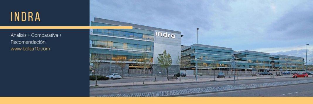 Indra análisis fundamental y técnico